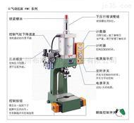宁波小型气压机