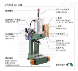 BSW01寧波小型氣壓機