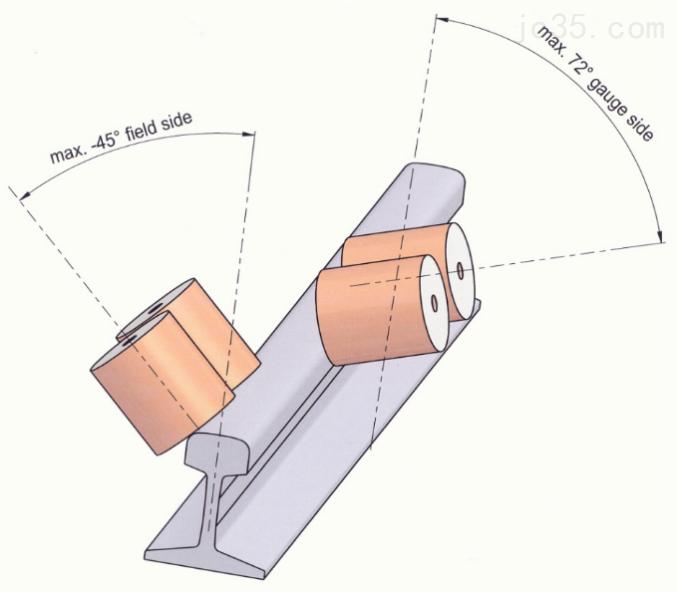 轨道打磨装置