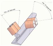HDDM-CBN轨道打磨装置