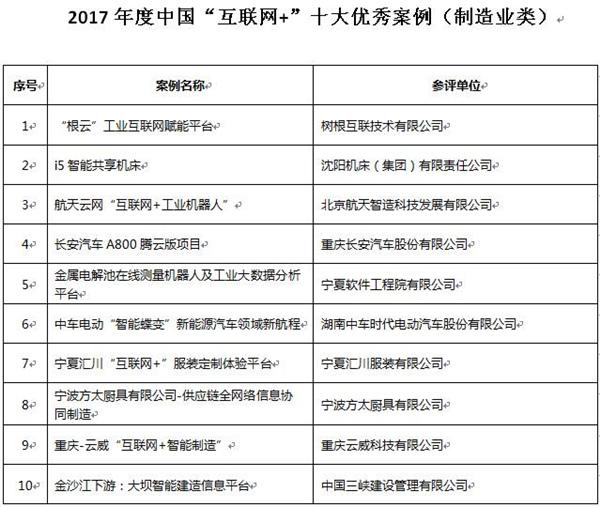 """""""i5智能mg游戏平台"""" 入�x """"互��W """"十大��秀案〓例"""